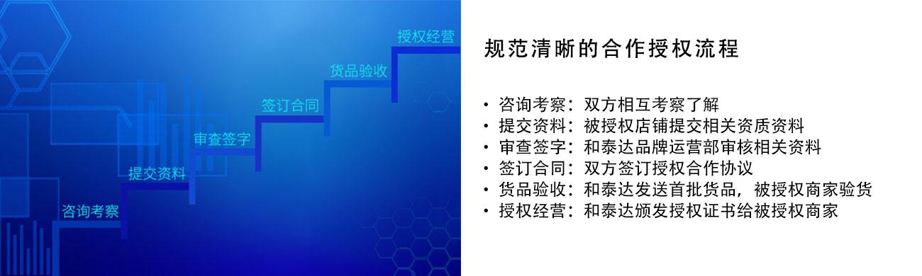 东莞市振海电子科技有限公司